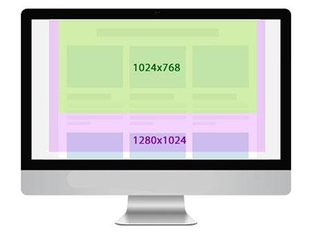Relación entre el diseño web y las matemáticas